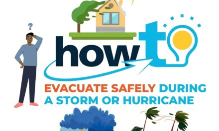 Gis – How to evacuate saftely